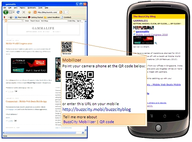 Photo of Mobilizing Content Website, To Reach The advantage doubled