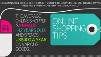 Photo of Shopping Careful, Smart, and Safe in Online Store