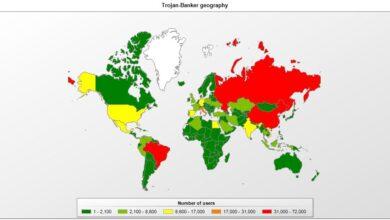 Photo of Banker Trojan targeting Online Banking Customer Data
