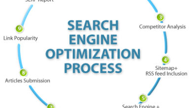 Photo of How to Make Optimization SEO On Page and SEO Off Page